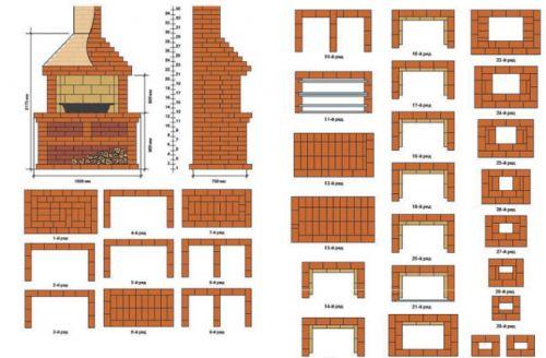 Схема кладки барбекю