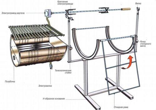 Схема барбекю из газового баллона