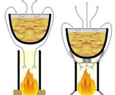 Схема печи на основе трубы