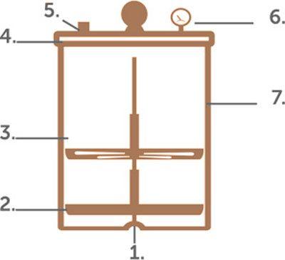 Схема коптильни Дымка