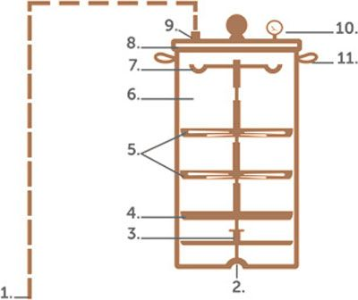 Схема коптильни Дымка на 20 литров