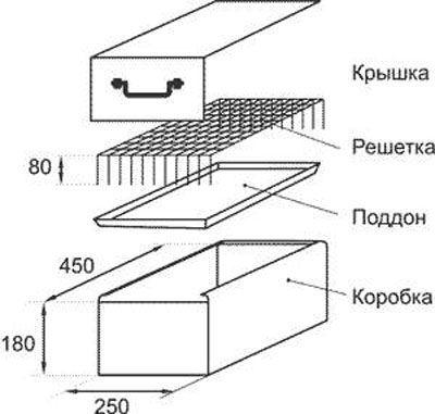 Схема компактной коптильни