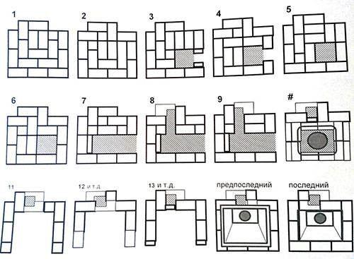 Схема порядовки
