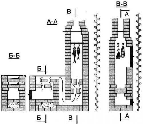 Схема кирпичной коптильни