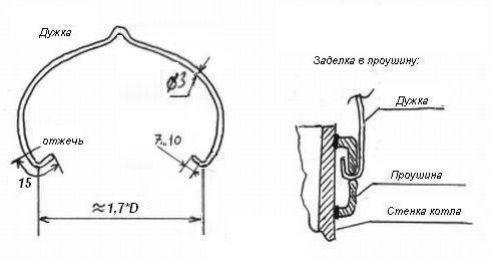Алюминиевый котелок для костра