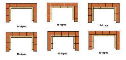 Схема кладки кирпичей для мангала