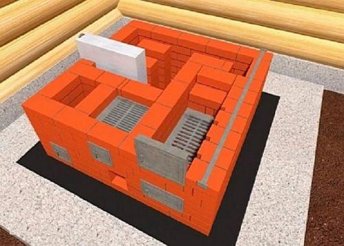 Сооружение мангала