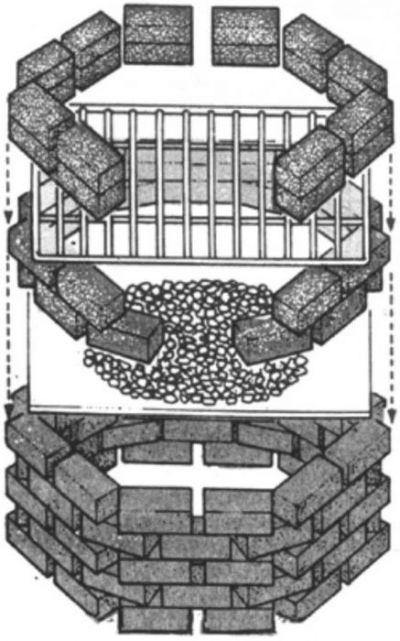 Схема круглого мангала-барбекю