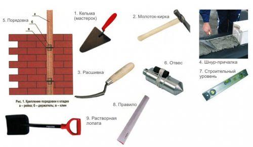 Инструменты для строительства печки