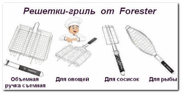 Решетки Форестер