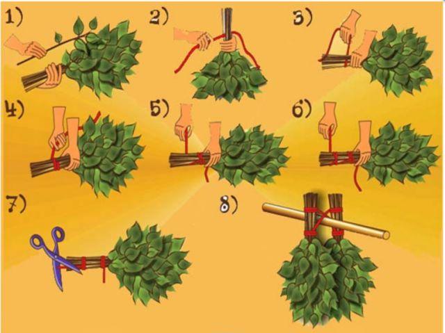Схема вязания веника для бани