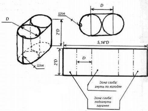 Схема котелка походного