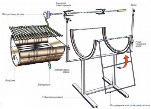Схема мангала из бочки