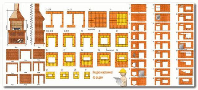 Схема сложной конструкции барбекю